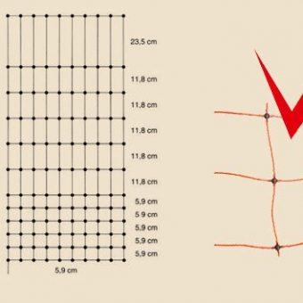 Abstand der Seile am Patura Weidezaun